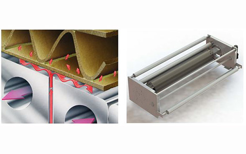 Infusion Technology to increase double or triple wall production on corrugators